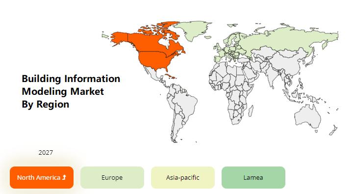 Statistiques du marché du BIM à horizon 2027 (Etude)